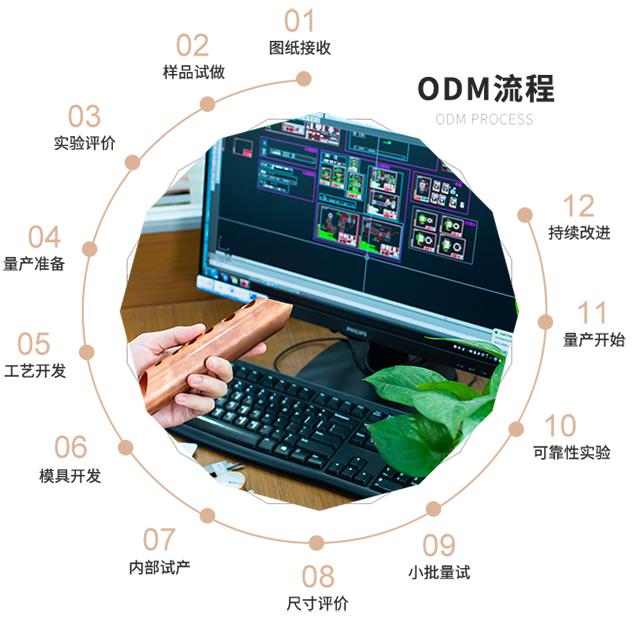 ODM流程